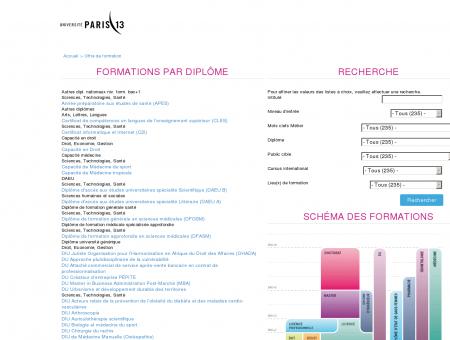 Paris 13 Formations (paris13) - Specialite - Fiche