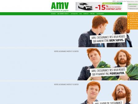 AMV, Assurance Moto
