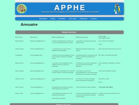 Annuaire | APPHE
