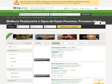 Meilleurs restaurants à Alpes-de-Haute...