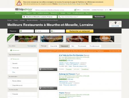 Les 10 meilleurs restaurants à Meurthe-et...