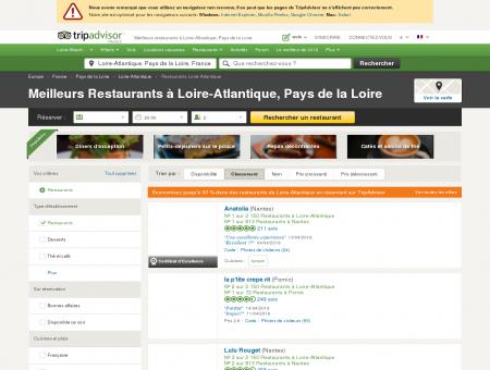 Les 10 meilleurs restaurants à Loire...