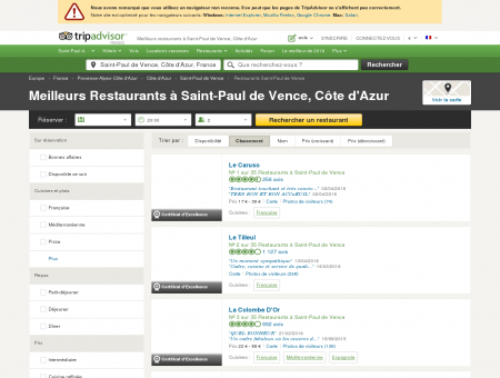 Les 10 meilleurs restaurants à Saint-Paul de...