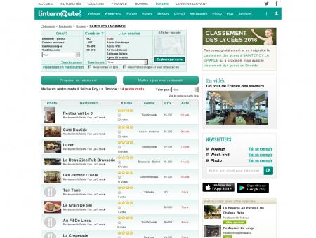 Restaurant Sainte Foy La Grande : Le guide...
