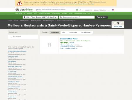 Les meilleurs restaurants à Saint-Pé-de...