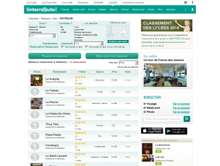 Restaurant Wattrelos : Le guide des meilleurs...