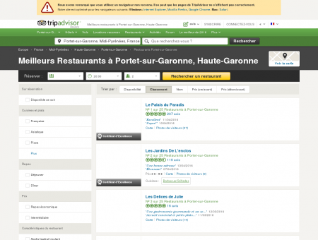 Les 10 meilleurs restaurants à Portet-sur...