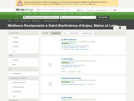 Les 10 meilleurs restaurants à Saint...