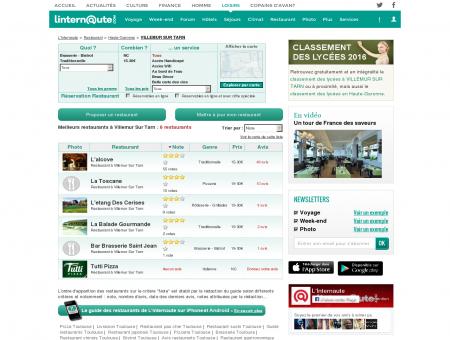 Restaurant Villemur Sur Tarn : Le guide des...