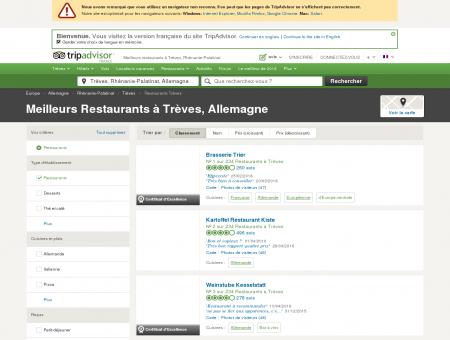 The 10 Best Trier Restaurants 2016 - TripAdvisor