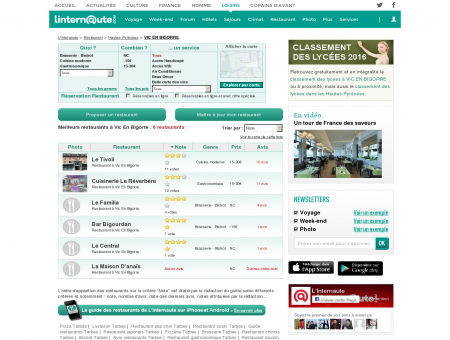 Restaurant Vic En Bigorre : Le guide des...