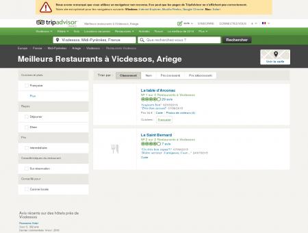 Les meilleurs restaurants à Vicdessos -...