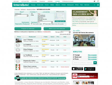 Restaurant Septemes Les Vallons : Le guide...