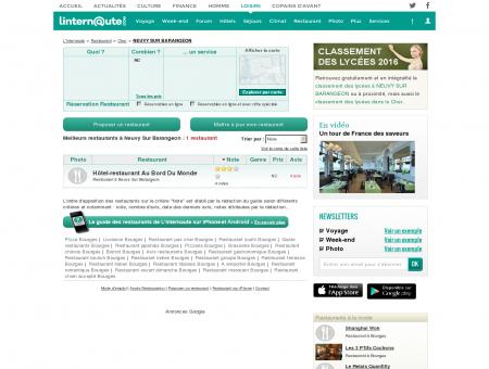 Restaurant Neuvy Sur Barangeon : Le guide...