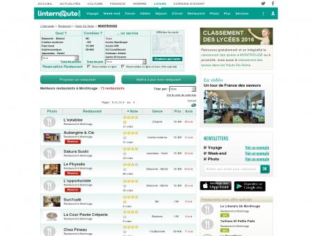 Restaurant Montrouge : Le guide des...