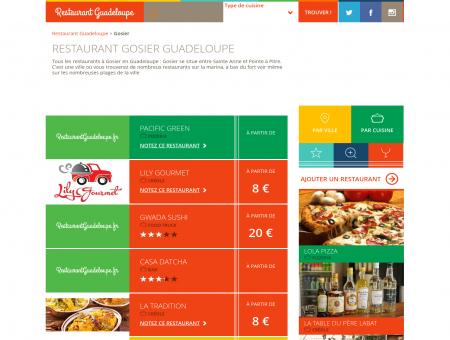 Restaurant Gosier Guadeloupe