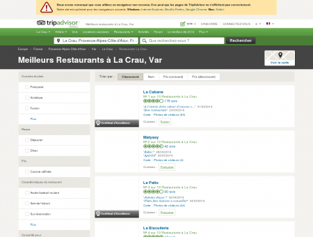 Les 5 meilleurs restaurants à La Crau -...