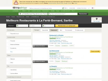 Les 10 meilleurs restaurants à La Ferté...