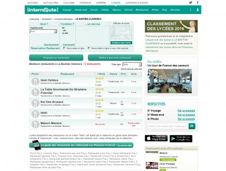 Restaurant La Bastide Clairence : Le guide des...