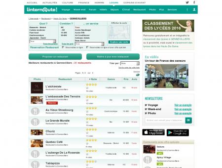 Restaurant Gennevilliers : Le guide des...