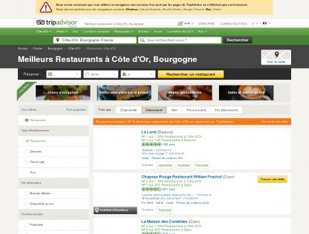 Les 10 meilleurs restaurants à Côte d'Or -...