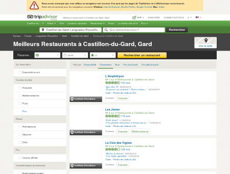 Les 5 meilleurs restaurants à Castillon-du...