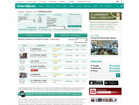 Restaurant Castillon Du Gard : Le guide des...