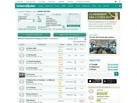 Restaurant Aubigny Sur Nere : Le guide des...