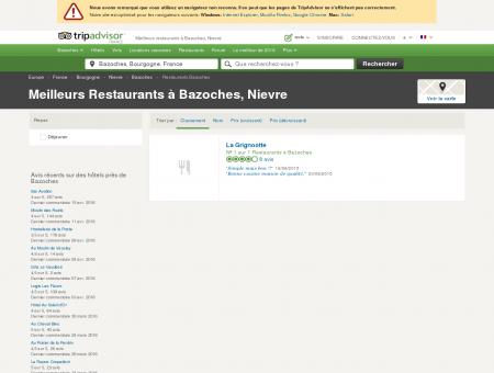 Les meilleurs restaurants à Bazoches -...