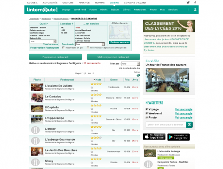Restaurant Bagneres De Bigorre : Le guide des...