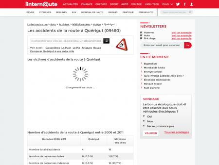 Accident de voiture à Quérigut (09460, Ariège)