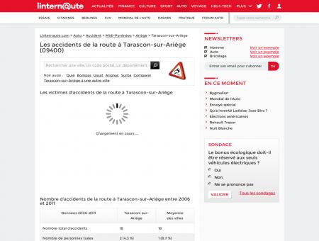 Accident de voiture à Tarascon-sur-Ariège...