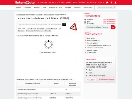 Accident de voiture à Miélan (32170, Gers)