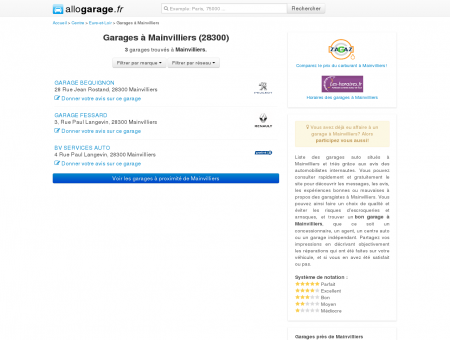 Garage Mainvilliers (28300) - Comparatif des...