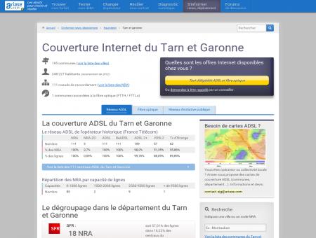 Couverture Internet du Tarn et Garonne - La...