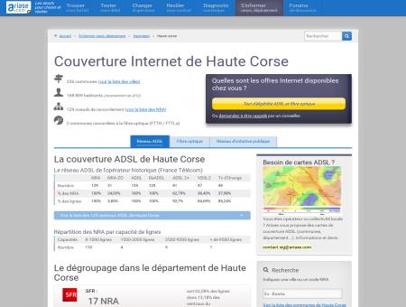 Couverture Internet de Haute Corse - La...