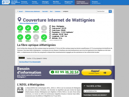 Couverture Internet de Wattignies -...