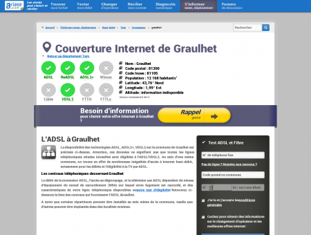 Couverture Internet de Graulhet - Comparatif...