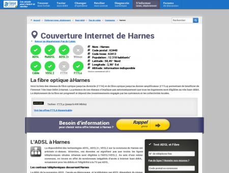 Couverture Internet de Harnes - Comparatif...