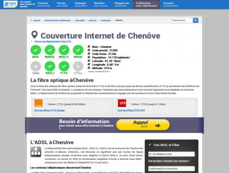 Couverture Internet de Chenôve - Comparatif...