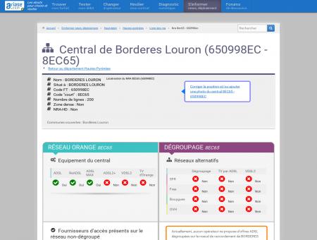 Central de Borderes Louron (650998EC - 8EC65)