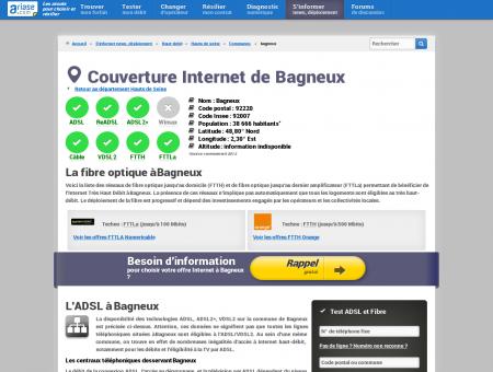Couverture Internet de Bagneux - Comparatif...