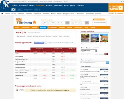 Prix immobilier - Aube | LaVieImmo.com