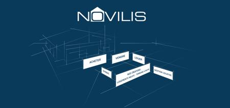 Novilis, investissement immobilier Toulouse,...
