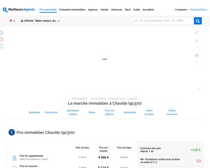Prix immobilier Chaville (92370) -...