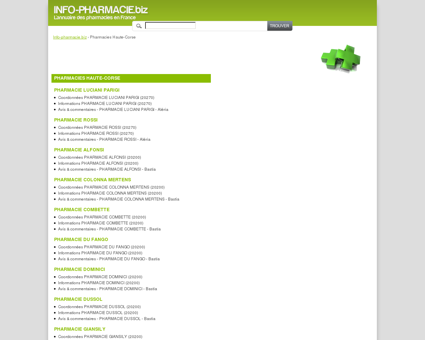 Toutes les pharmacies Haute-Corse - Info...