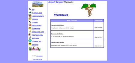 pharmacies de Luz Saint Sauveur, Barèges,...