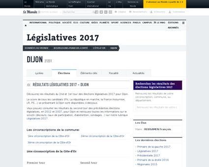 Dijon,21000 Alain