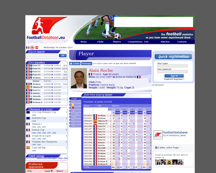 Football.joueurs.alain.roche.83.enfootba Alain
