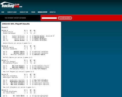 Playoffdisplay?league=nhl1927&season=198 Bryan